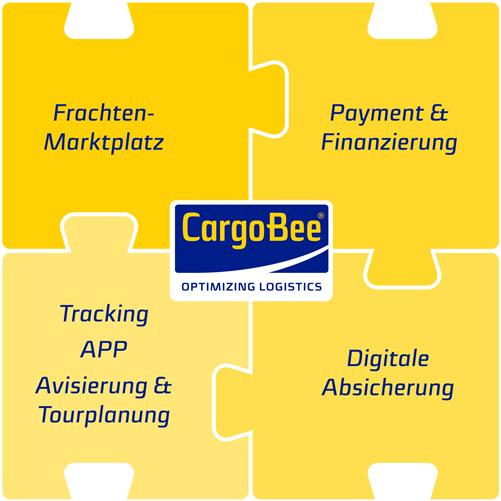 Cargo-Bee Das Produkt